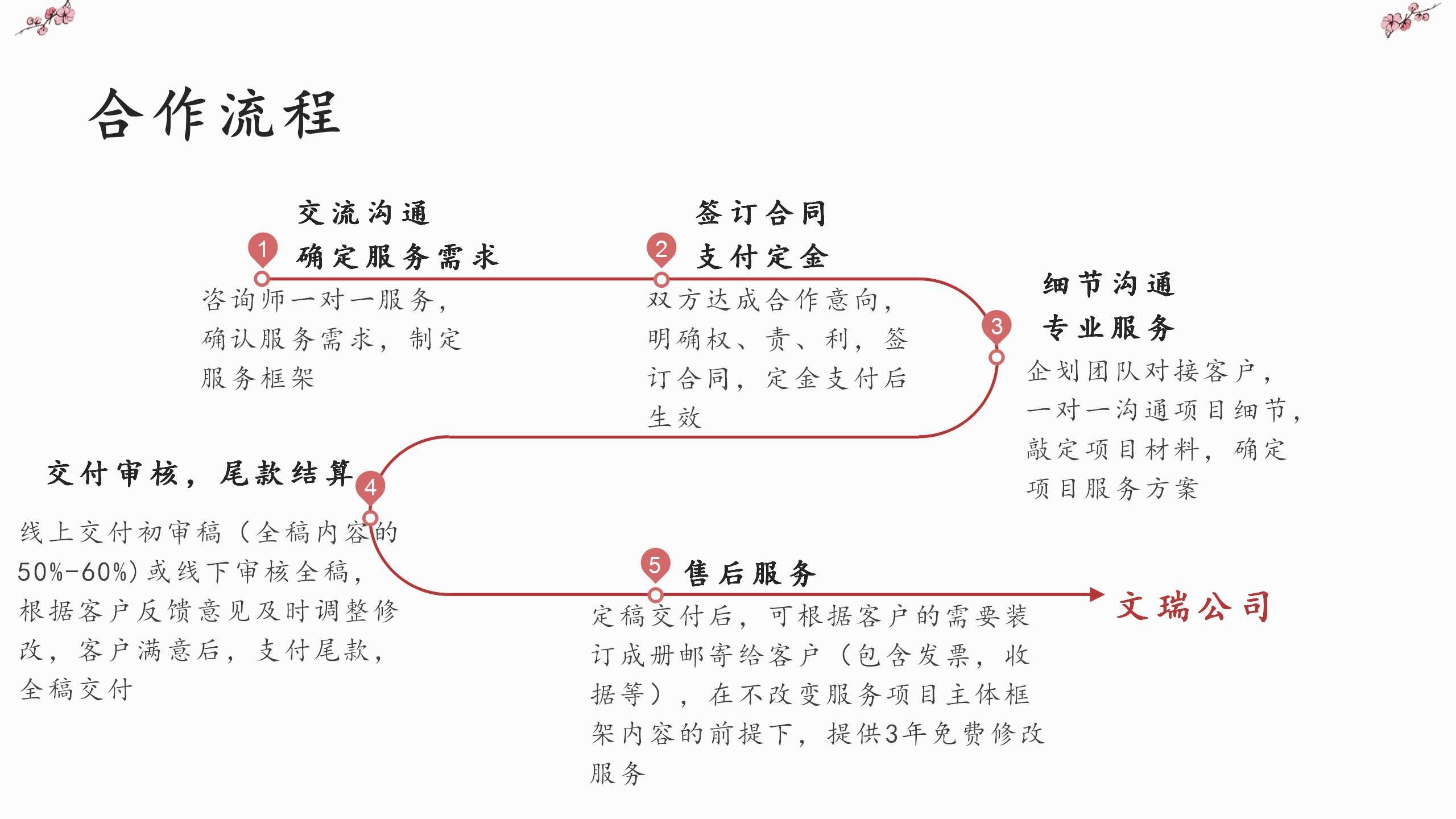山东聊城写项目资金管理实施细则编写公司代做标准