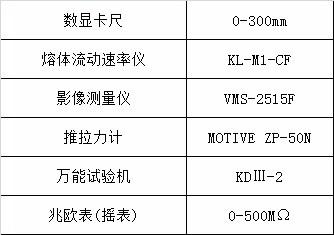 金华市仪器仪表计量机构-仪表仪器检测中心