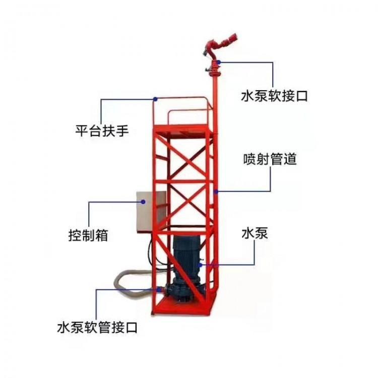 毕节市环保加湿炮塔喷淋天津市