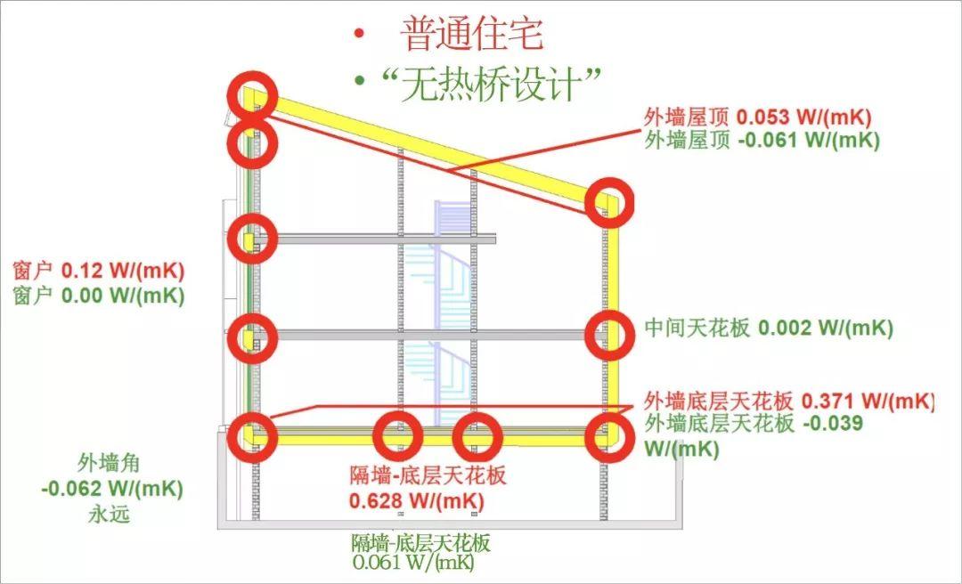江苏省既有建筑节能改造--无需传统空调