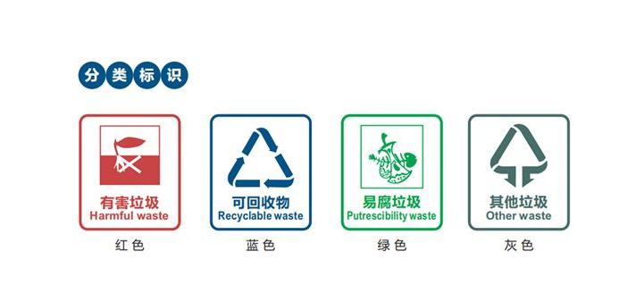 黑河市有几种垃圾分类处理工证哪些部门颁发这年头学什么好一点呢