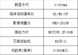 惠州市仪器仪表校验-校准检验测定