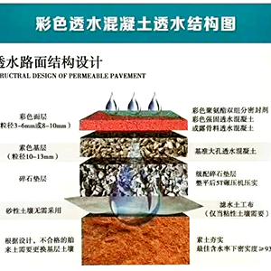拉萨彩色混凝土专业生产厂家