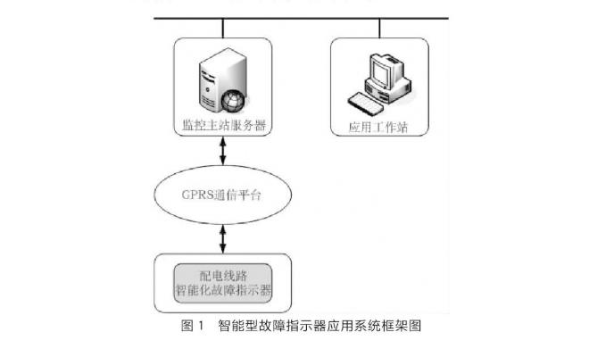 泰安宁阳10KV箱变用故障指示器ekl5报价