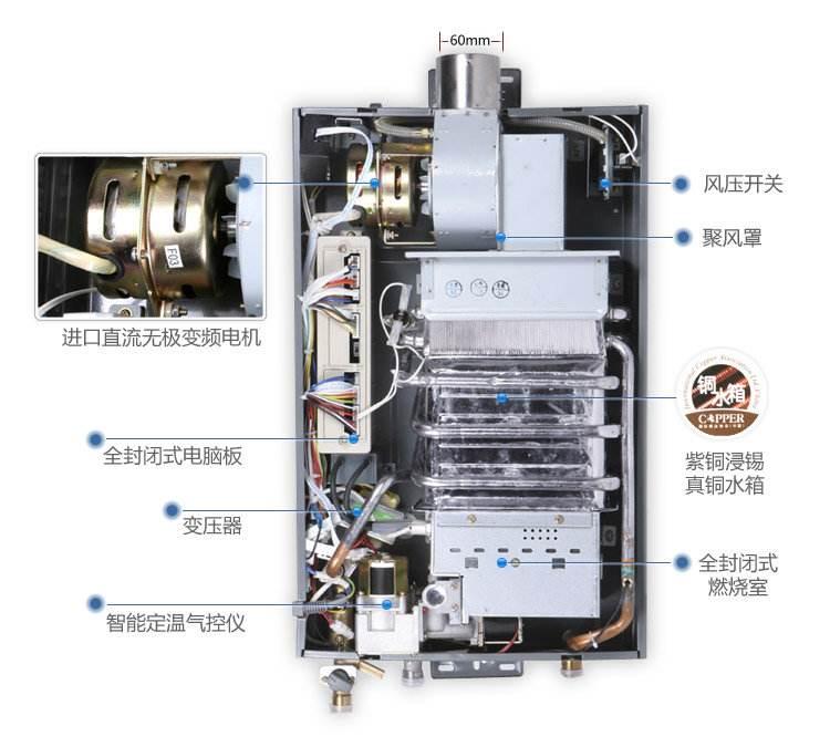 千禧热水器售后维修24小时预约400服务热线