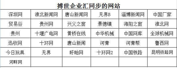 西安市中国贸易网_投放广告一年费用多少