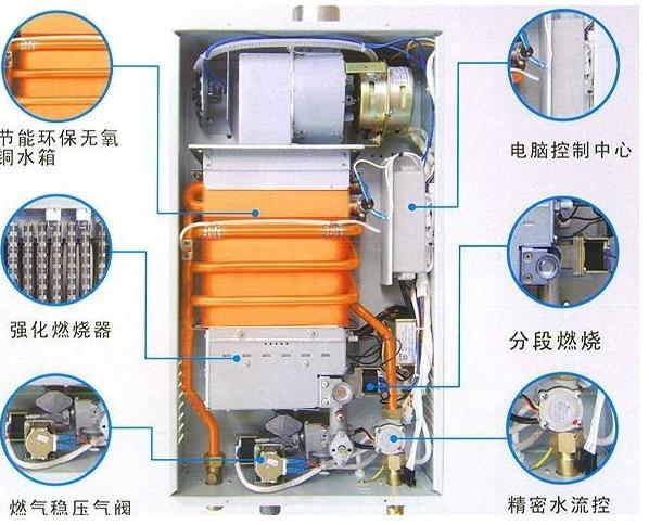 上海康派煤气灶售后服务400客服维修热线