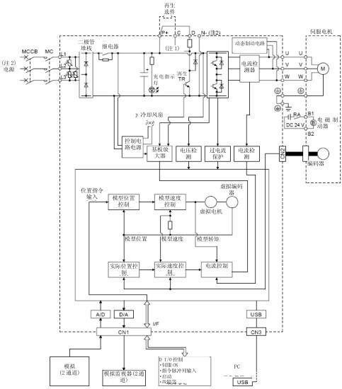 特惠库存JRMSP-P8051Y JRMSP-P8051Y