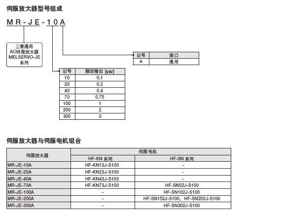 浙江專賣三菱 CL2X8-D1B2 廠家直發