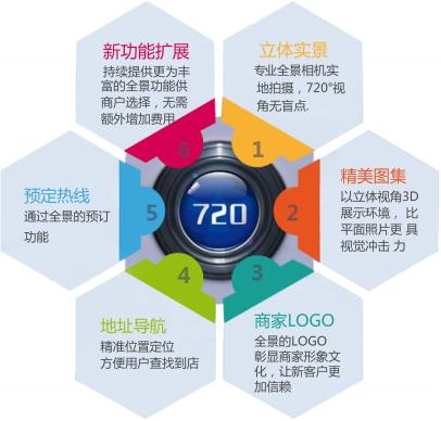 深圳环物3d拍摄价位