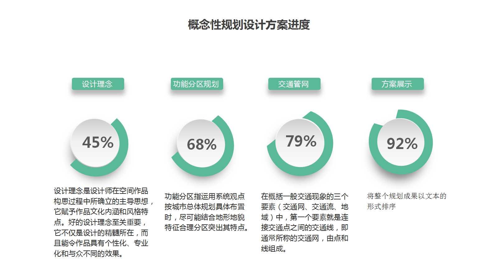 丽江玉龙专业做景区规划设计实地考察