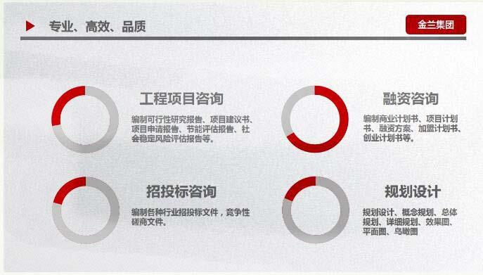 承德隆化可行性研究报告编写公司甲级资质