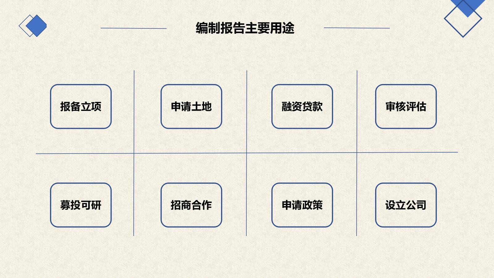 湛江做社会稳定风险评估报告公司/报价