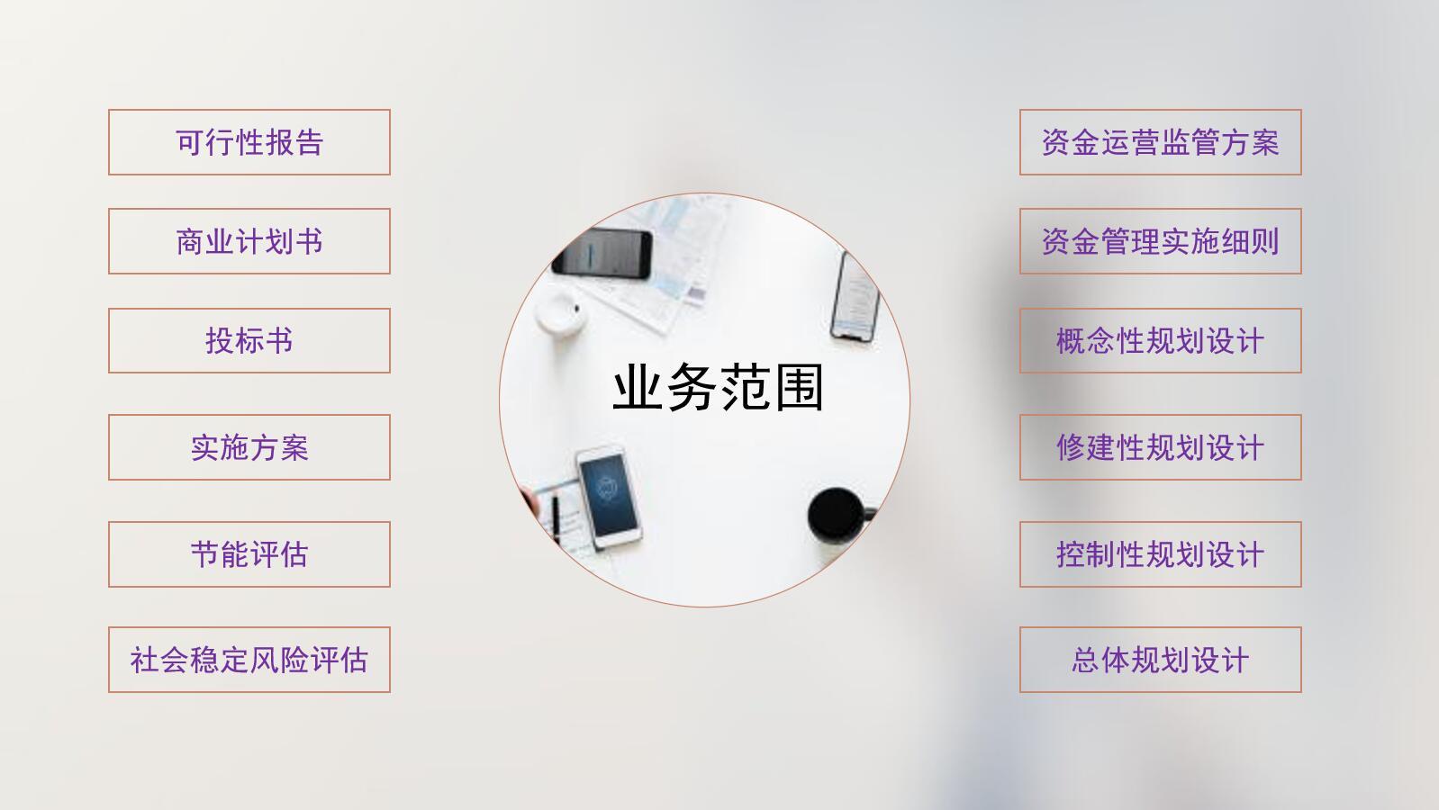 锦州编写可行性分析报告2021收费