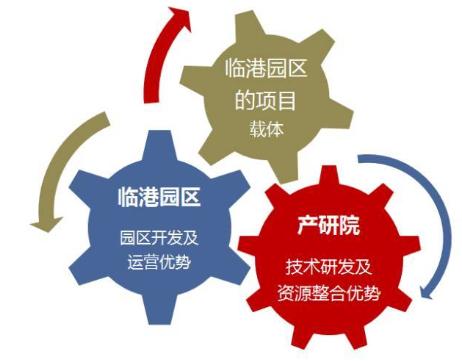 杨浦财税策划流程和条件