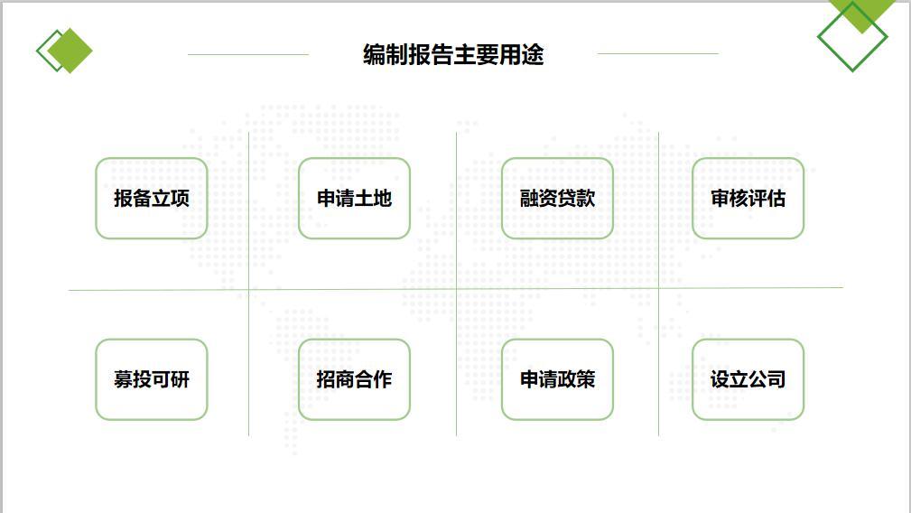 济宁专门写可行性报告、模板