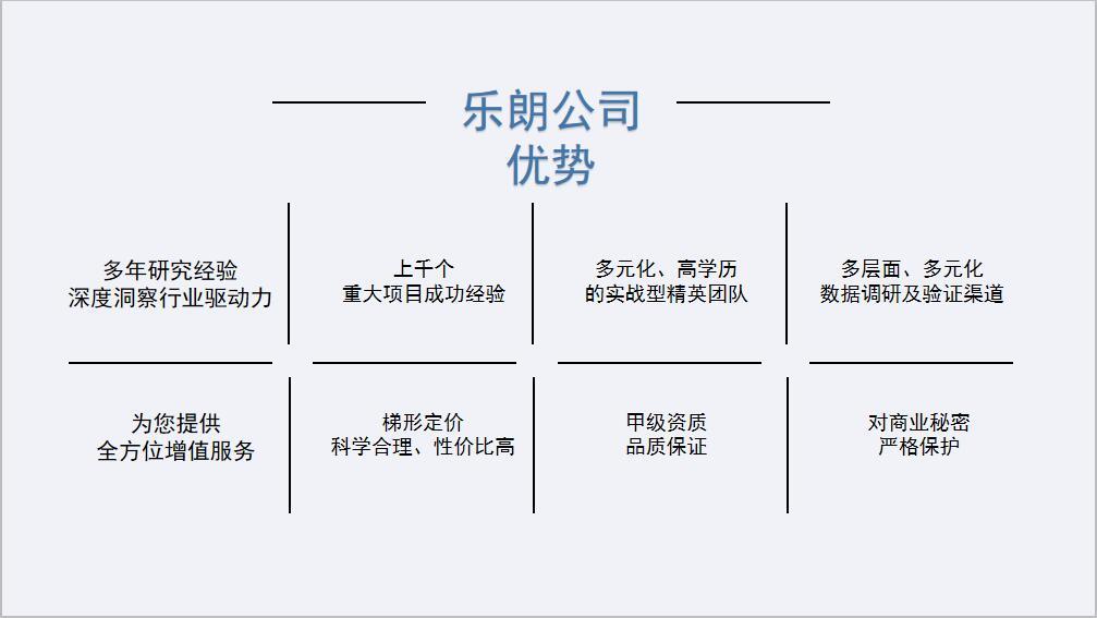 七台河编写项目计划书写立项报告公司