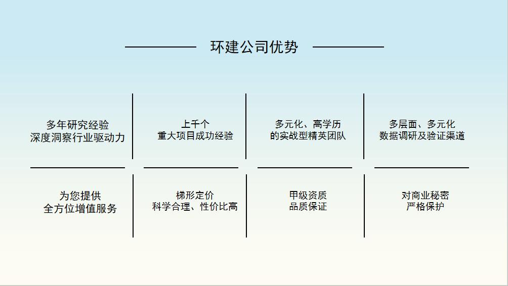 银川能做可行性报告公司/报告范本