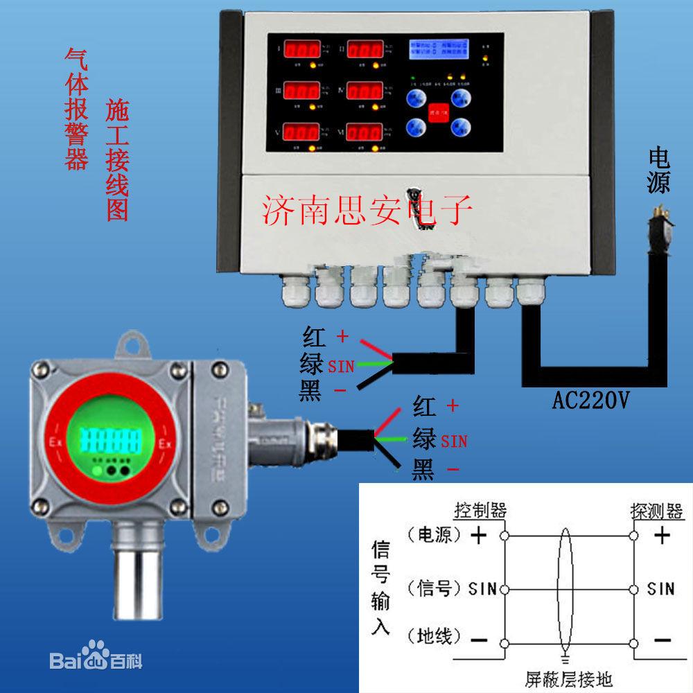 广元市有毒气体检测仪检测单位