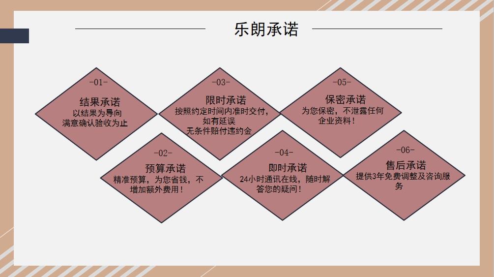 克孜勒苏生态农场规划设计/规划设计方案代做机构