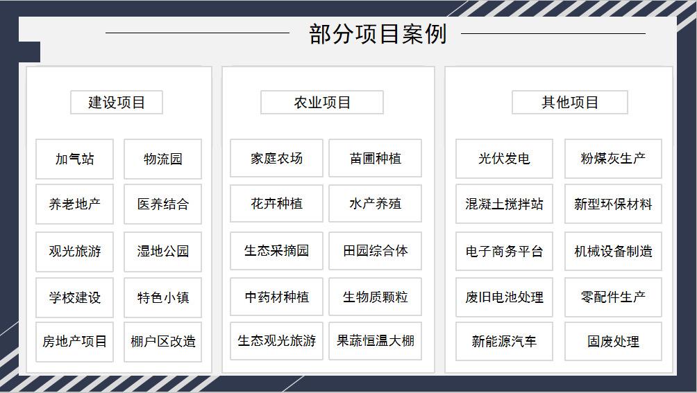 北京做节能评估报告/项目报告编制