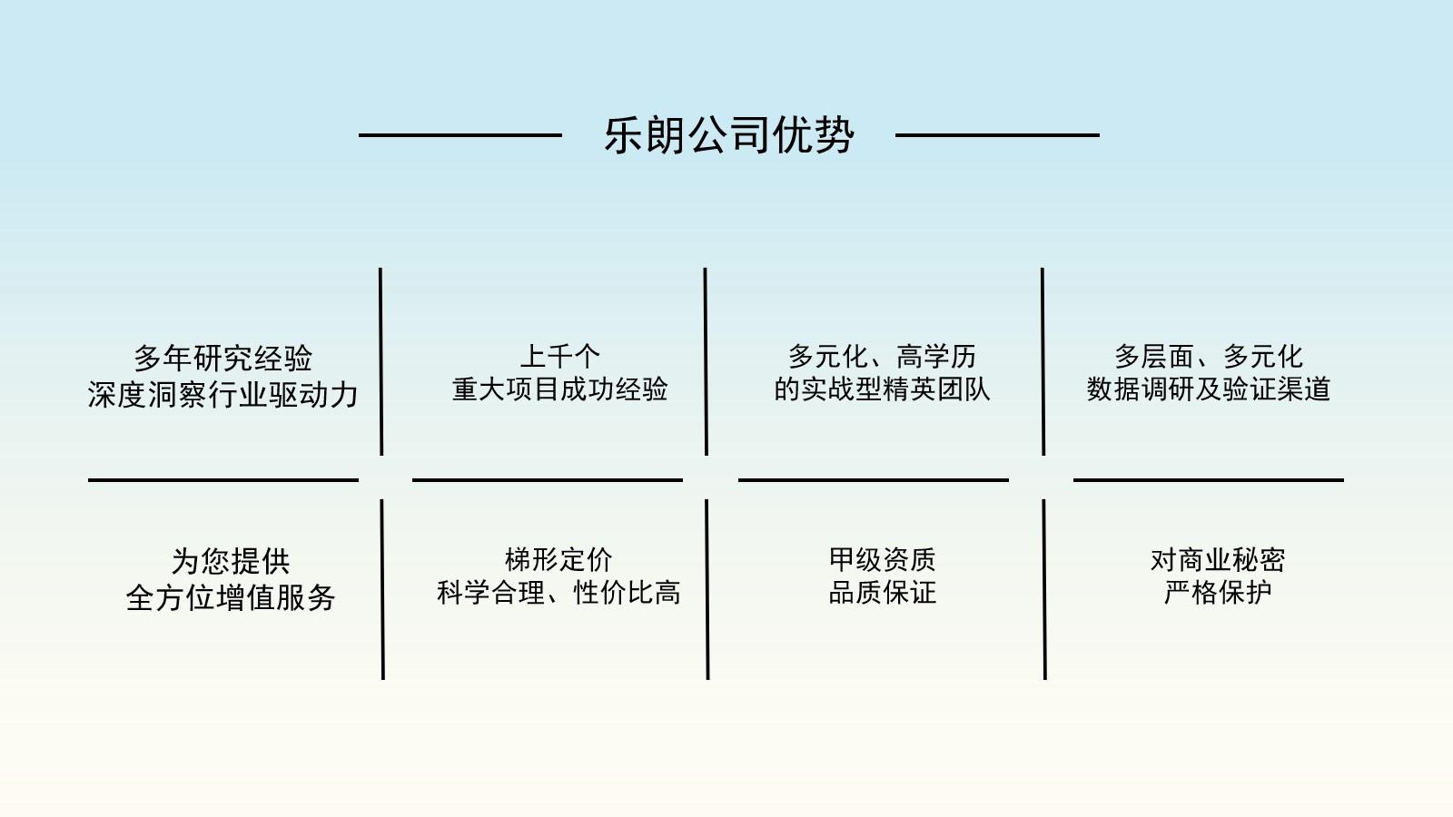 云浮能写社会稳定风险评估报告的公司-报告