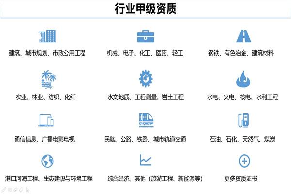 辽宁做规划设计公司/乡村旅游规划多少钱