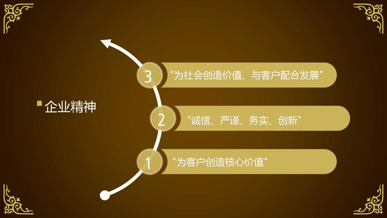 大理祥云怎么写可行性研究报告有盖章资质