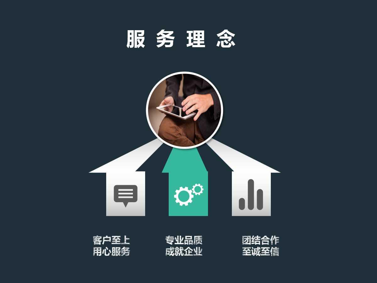 淮安涟水本地专门写可行性报告质量保证