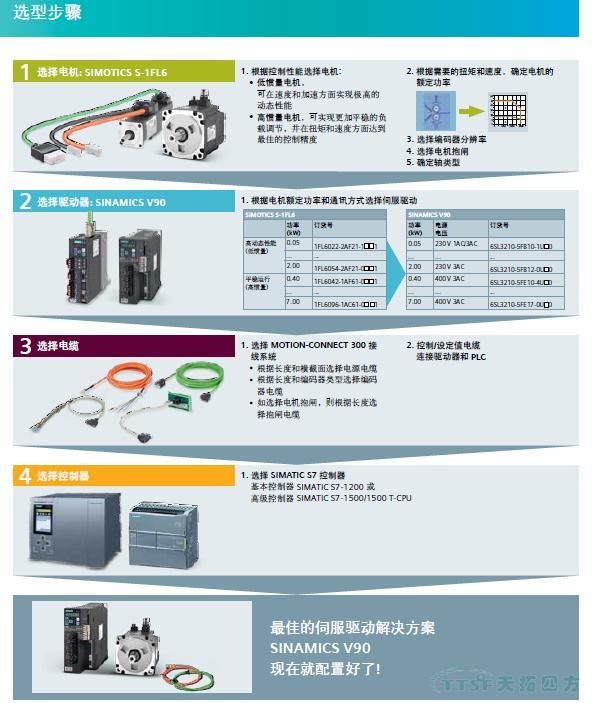 现货特价K1 SC US J100 007SFC4