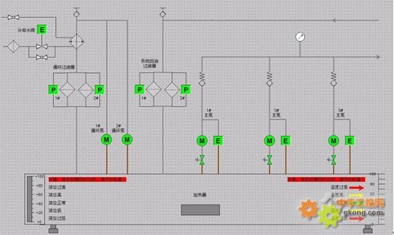 回收并维修140CHS11000C,pLC,140CHS11000,pLC