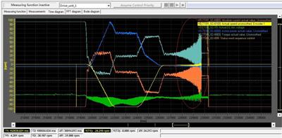 现货特价供应Q系列PLC Q2MEM-1MBS