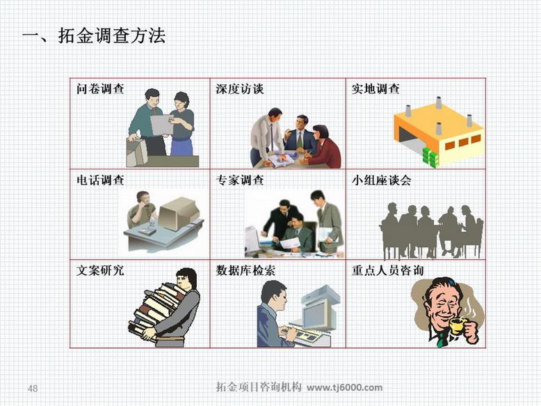 麻章编写石油化工可行性研究报告推荐