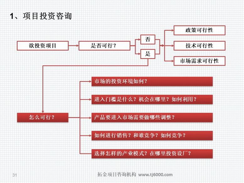 深圳专做项目投融资综合分析报告拒绝夸大事实?