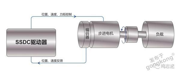 现货特价FX2N-10GM FX2N-20GM HC-AQ0135D