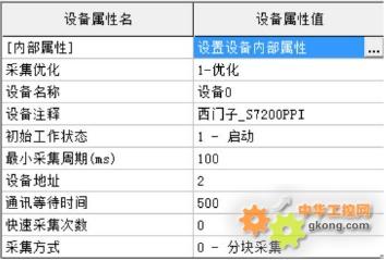特惠供應ADKF50B4CE ADKF50B4CE(