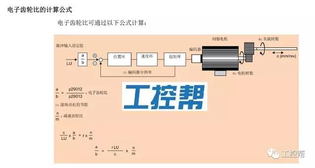 回收并供应MDS-DH-SP-100 MDS-DH-SP-160