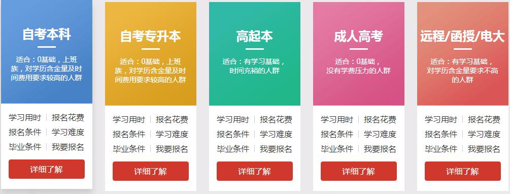 数控技术专业函授报考咨询-桂林电子科技大学