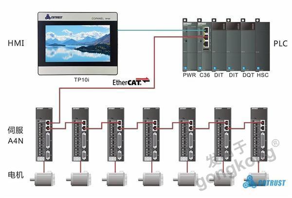 特惠供应CIMR-EB4A0103 CIMR-EB4A0165