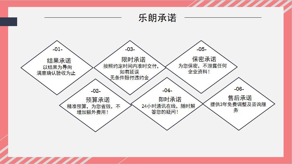 舟山代写节能评估报告的公司