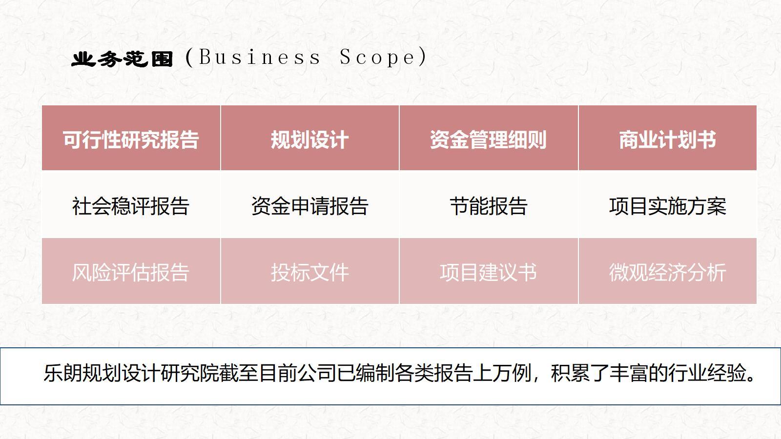 商洛能写商业计划书公司-企业融资
