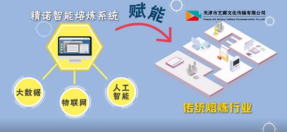 迪庆藏族自治州MG动画制作案例展示