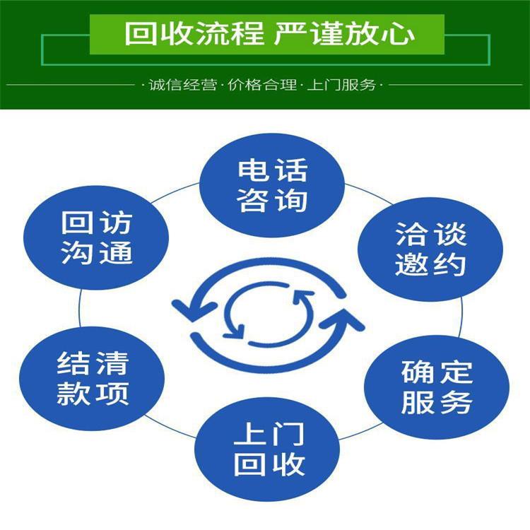 芜湖弋江高层电梯回收服务热线