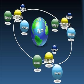 深圳能率热水器售后服务24小时服务网点客服受理平台