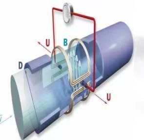武汉可燃气体报检测仪第三方检测公司