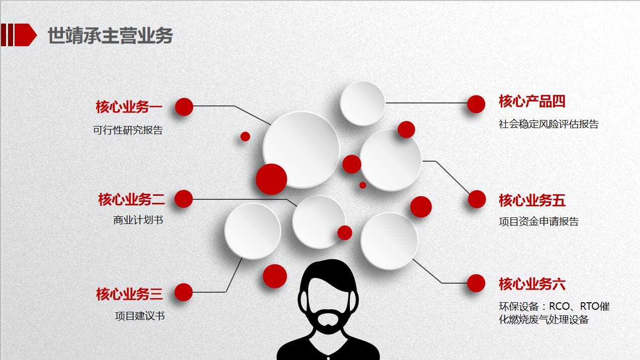 沧州融资计划方案做医养结合报告