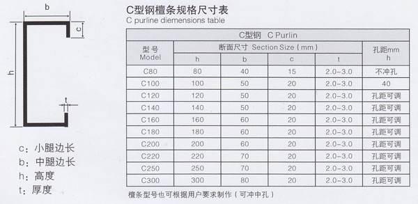 黄冈市防腐c型钢防腐效果好可用20年-厂家直销-河南创优