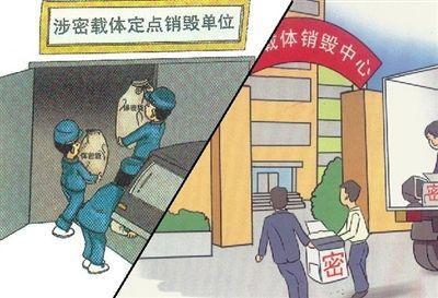 珠海金灣文件報紙銷毀處理站