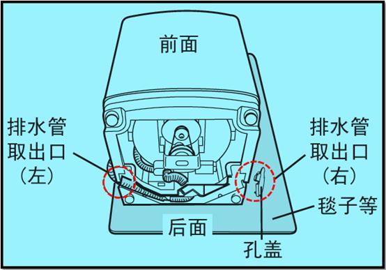上海松下洗衣机全国统一上门维修热线