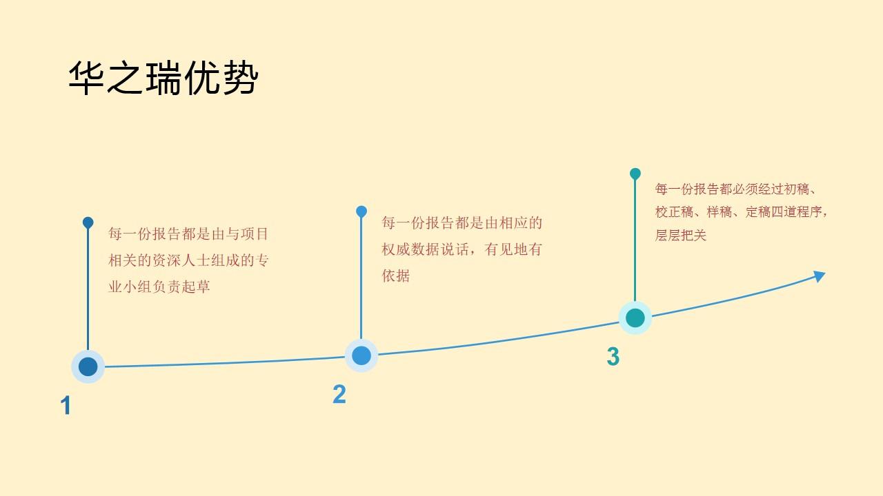 2021年黄山代写可行性报告,做项目规划可研报告